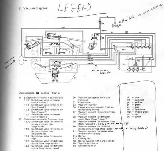 1990 mercedes 300e engine diagram engine diagram as well on 1990 mercedes 300e blower motor ...